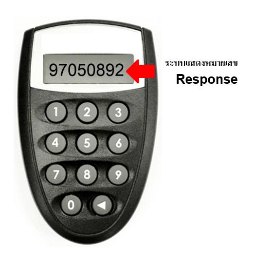 แสดงหมายเลข Response
